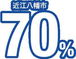 近江八幡市 70%
